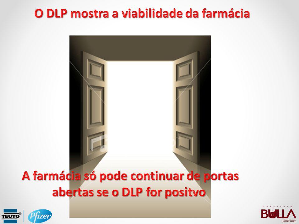 O DLP mostra a viabilidade da farmácia