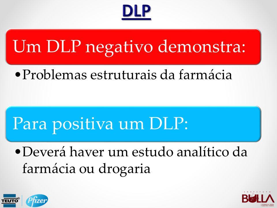 DLP Um DLP negativo demonstra: Problemas estruturais da farmácia