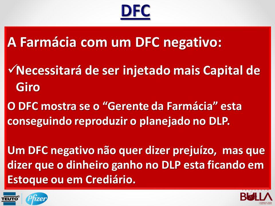 DFC A Farmácia com um DFC negativo: