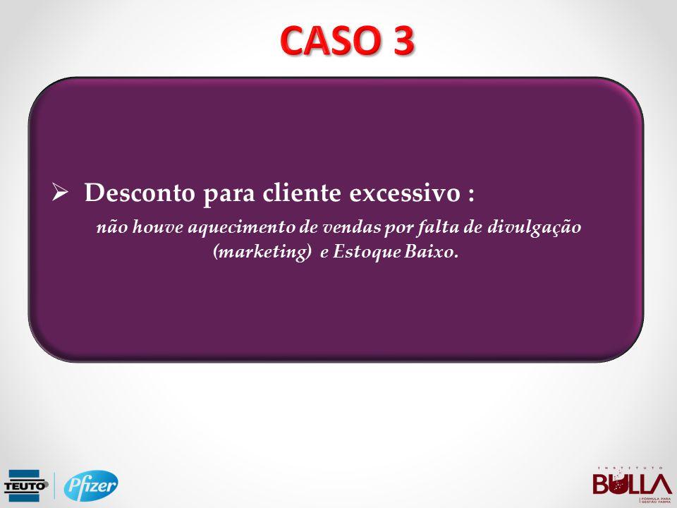 CASO 3 Desconto para cliente excessivo :
