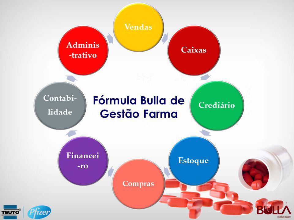 Fórmula Bulla de Gestão Farma