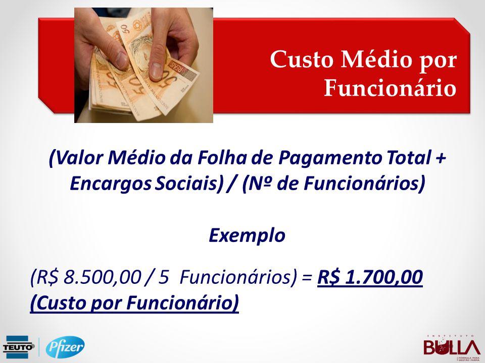 (R$ 8.500,00 / 5 Funcionários) = R$ 1.700,00 (Custo por Funcionário)