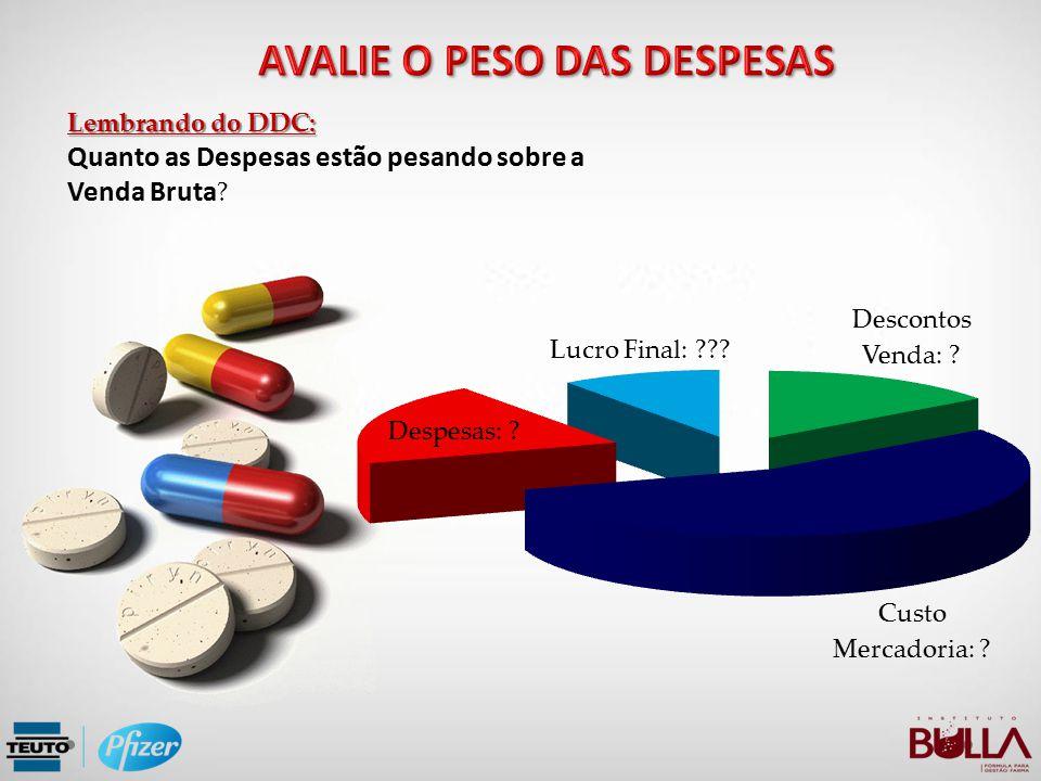 AVALIE O PESO DAS DESPESAS