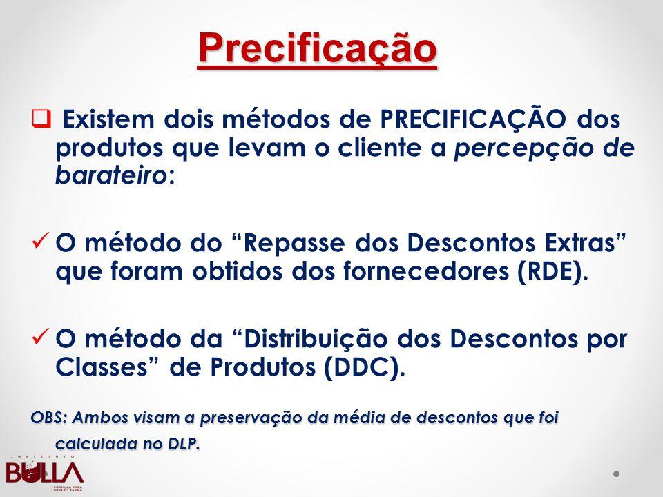 Precificação Existem dois métodos de PRECIFICAÇÃO dos produtos que levam o cliente a percepção de barateiro: