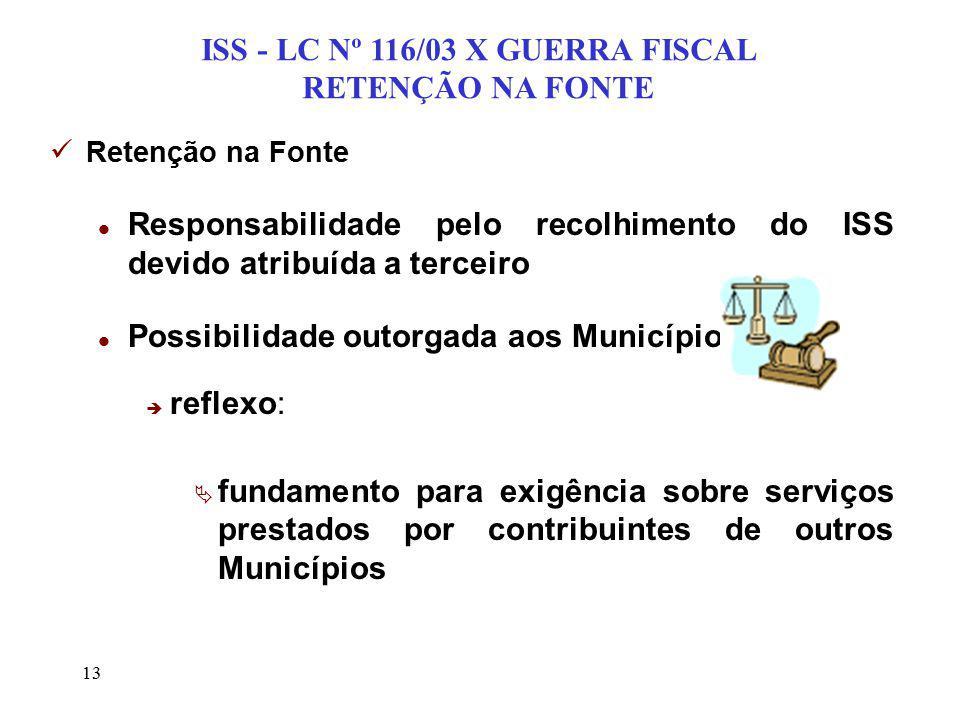 ISS - LC Nº 116/03 X GUERRA FISCAL RETENÇÃO NA FONTE