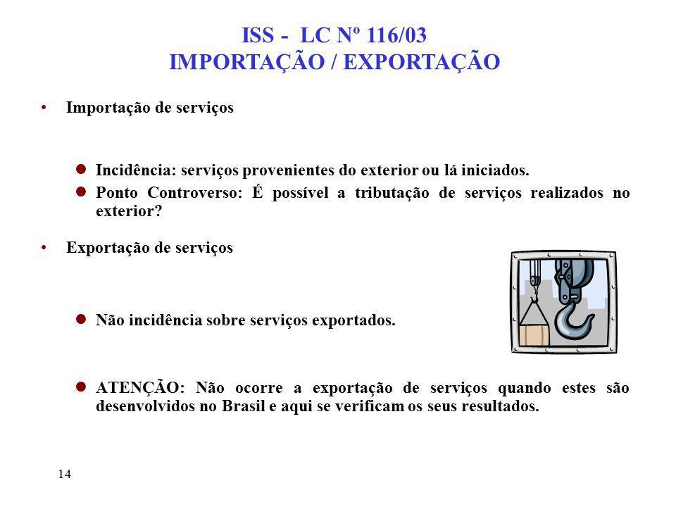 ISS - LC Nº 116/03 IMPORTAÇÃO / EXPORTAÇÃO