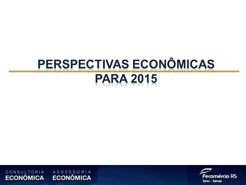 Perspectivas econômicas para 2015
