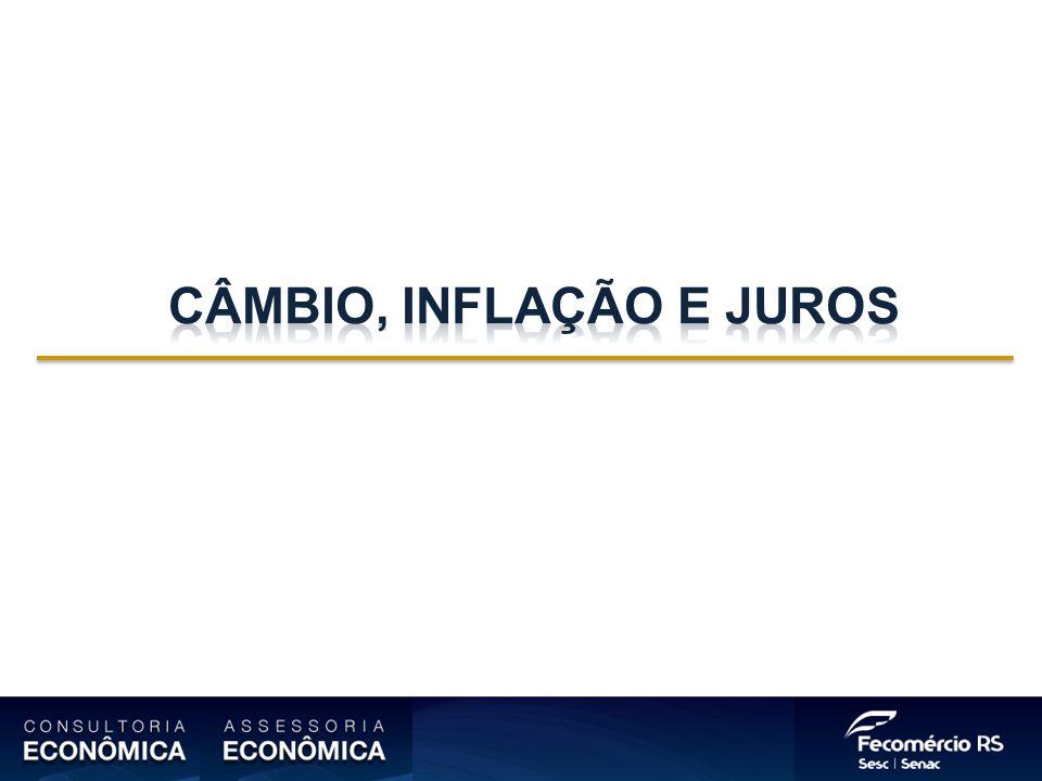 CÂMBIO, INFLAÇÃO E JUROS