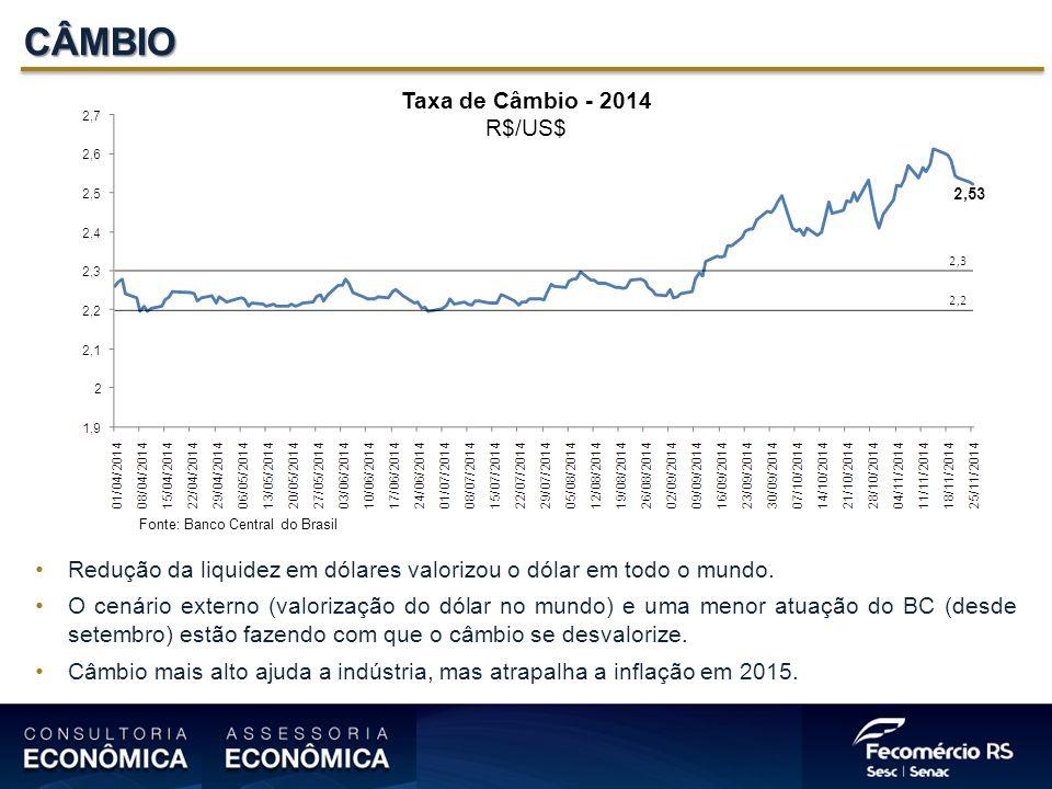 CÂMBIO Taxa de Câmbio - 2014 R$/US$