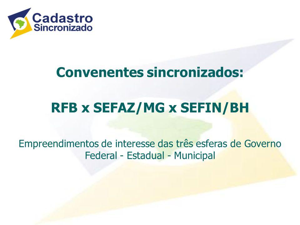 Convenentes sincronizados: RFB x SEFAZ/MG x SEFIN/BH