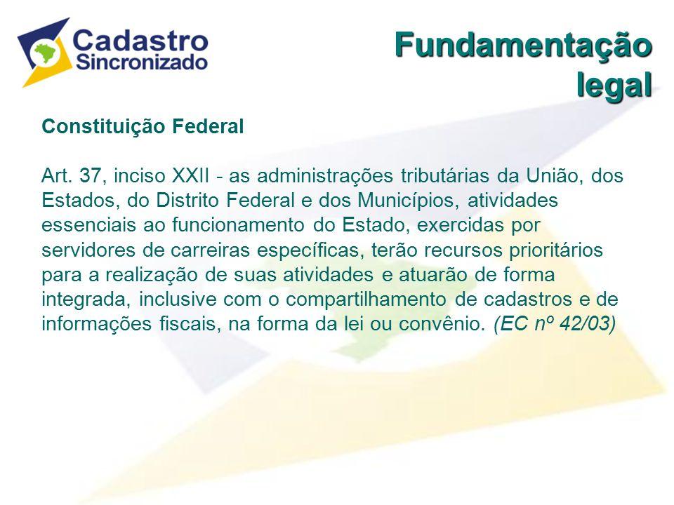 Fundamentação legal Constituição Federal
