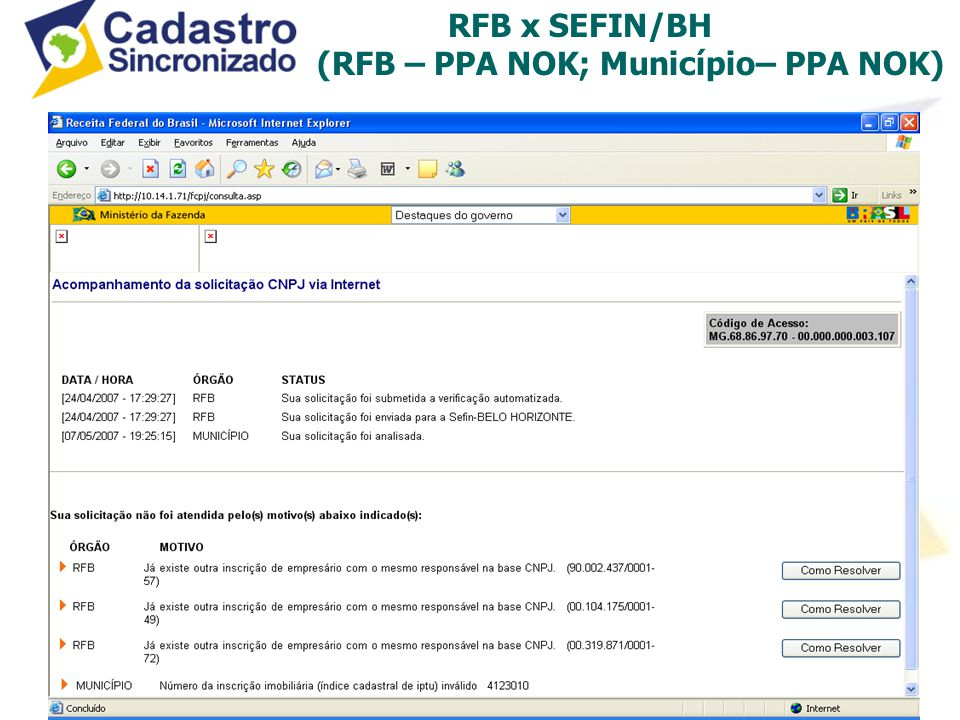 RFB x SEFIN/BH (RFB – PPA NOK; Município– PPA NOK)