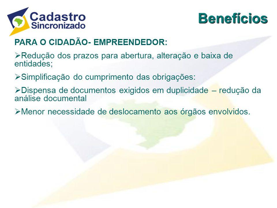 Benefícios PARA O CIDADÃO- EMPREENDEDOR: