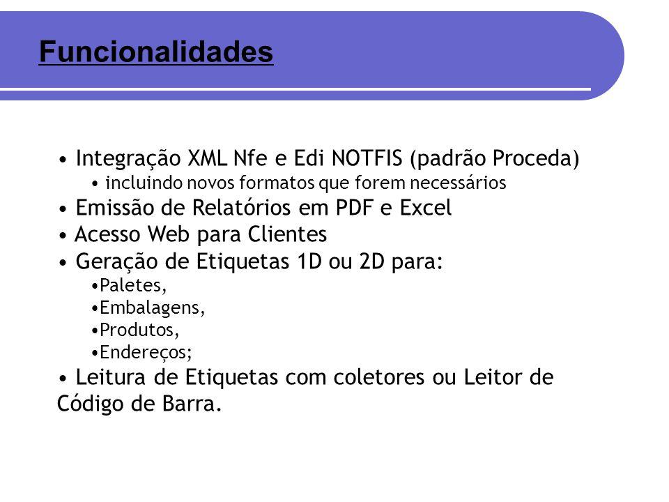 Funcionalidades Integração XML Nfe e Edi NOTFIS (padrão Proceda)