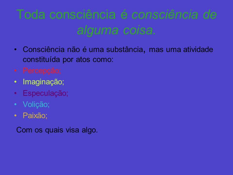 Toda consciência é consciência de alguma coisa.