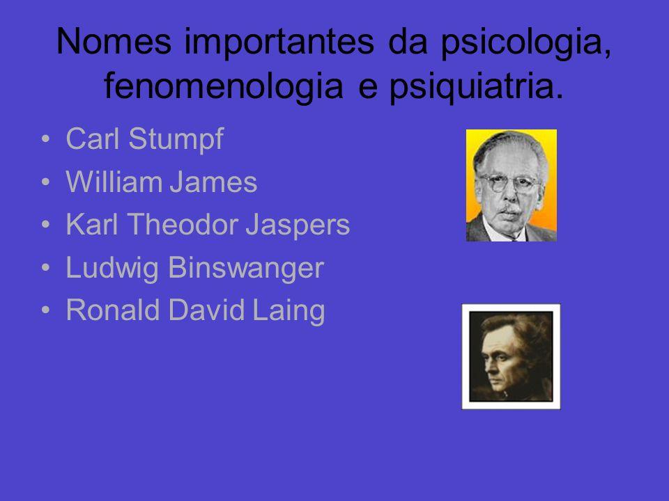 Nomes importantes da psicologia, fenomenologia e psiquiatria.