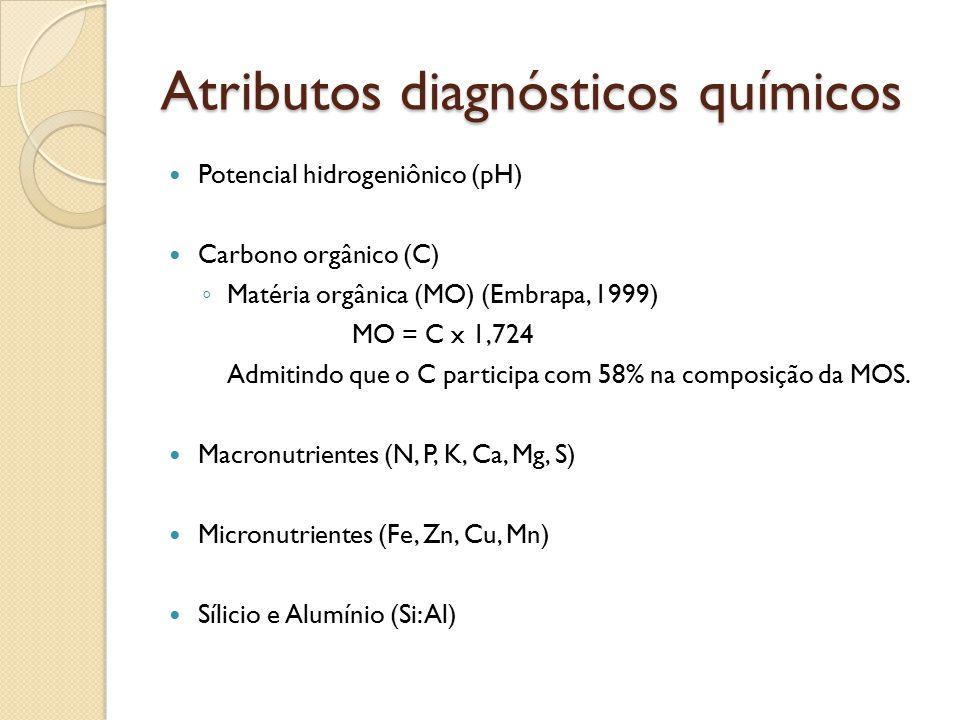 Atributos diagnósticos químicos