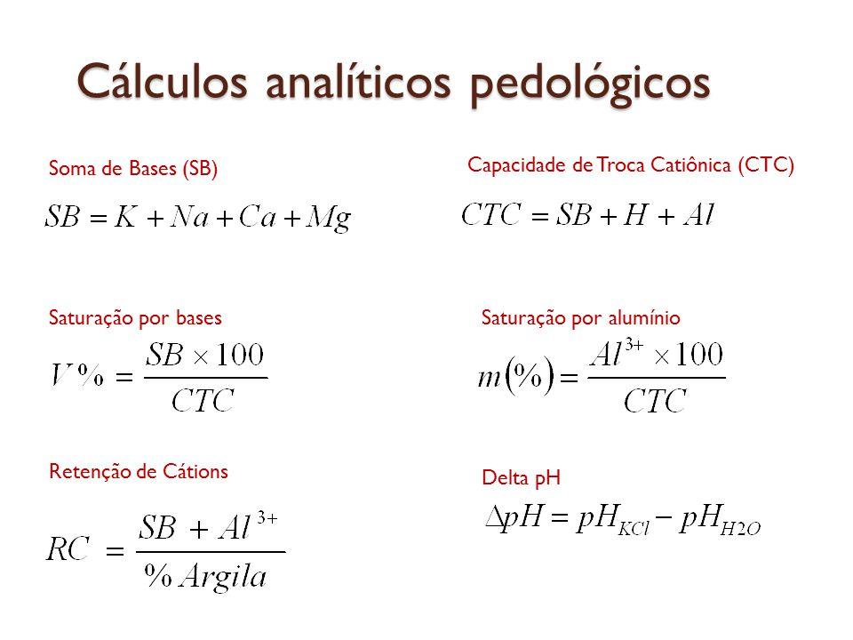 Cálculos analíticos pedológicos