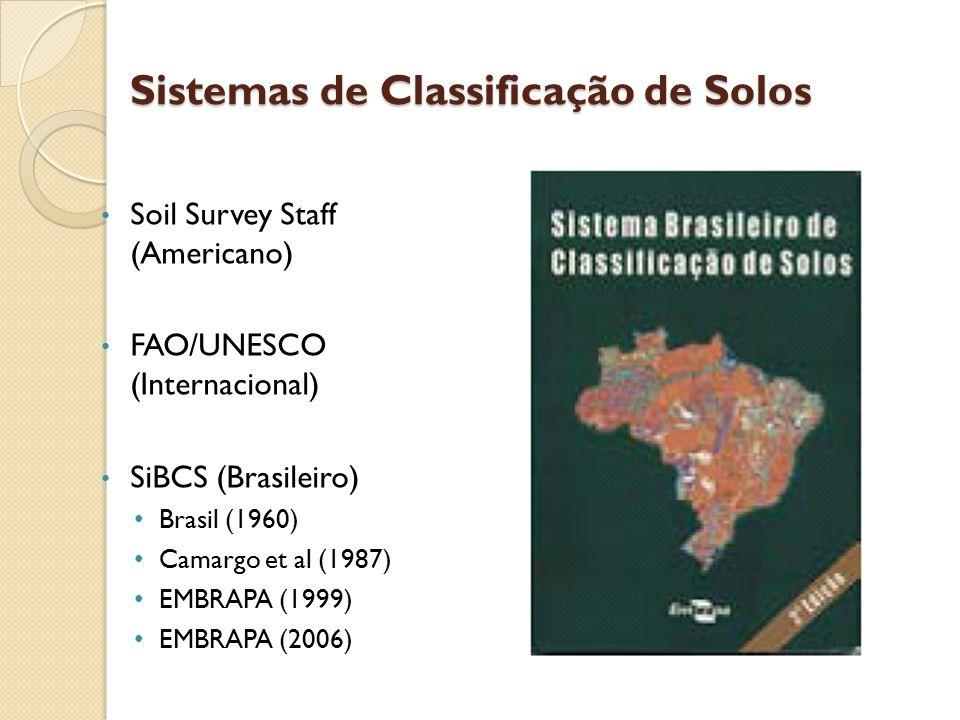 Sistemas de Classificação de Solos