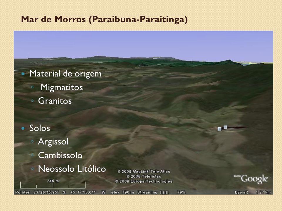 Mar de Morros (Paraibuna-Paraitinga)