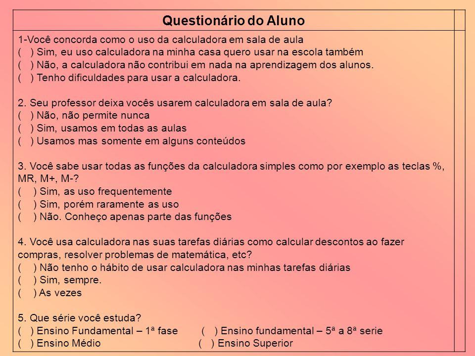 Questionário do Aluno 1-Você concorda como o uso da calculadora em sala de aula.