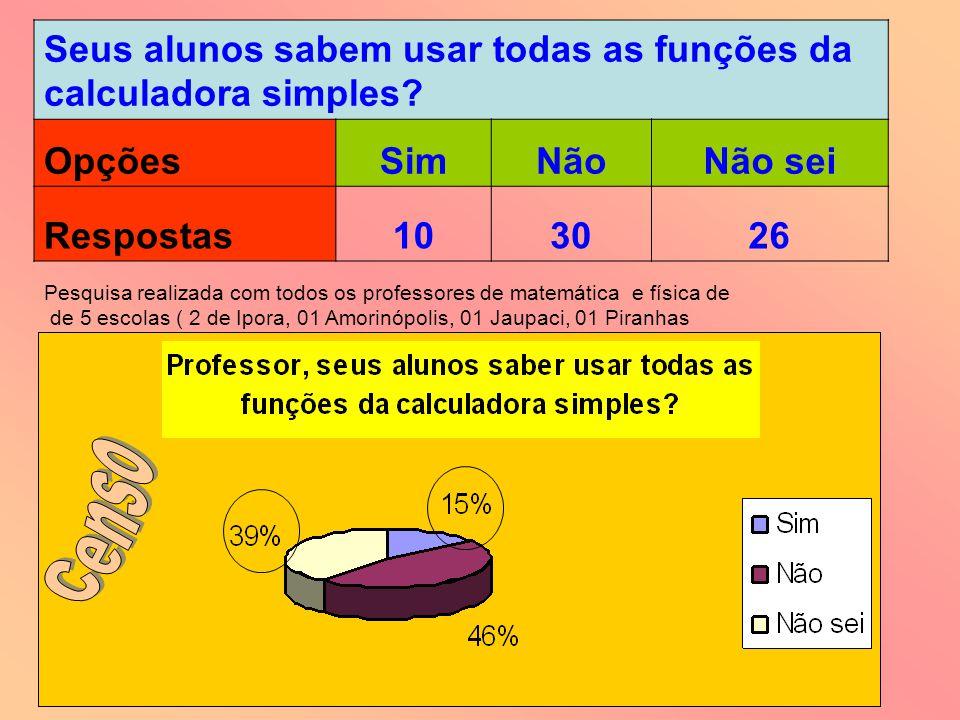 Censo Seus alunos sabem usar todas as funções da calculadora simples