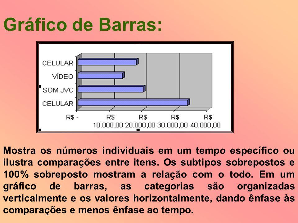 Gráfico de Barras: