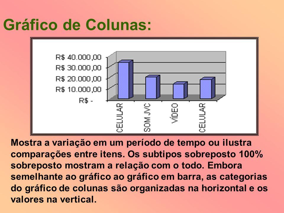 Gráfico de Colunas: Gráfico de colunas: