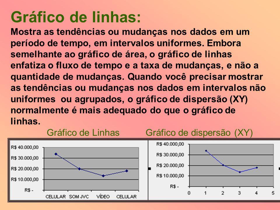 Gráfico de linhas: