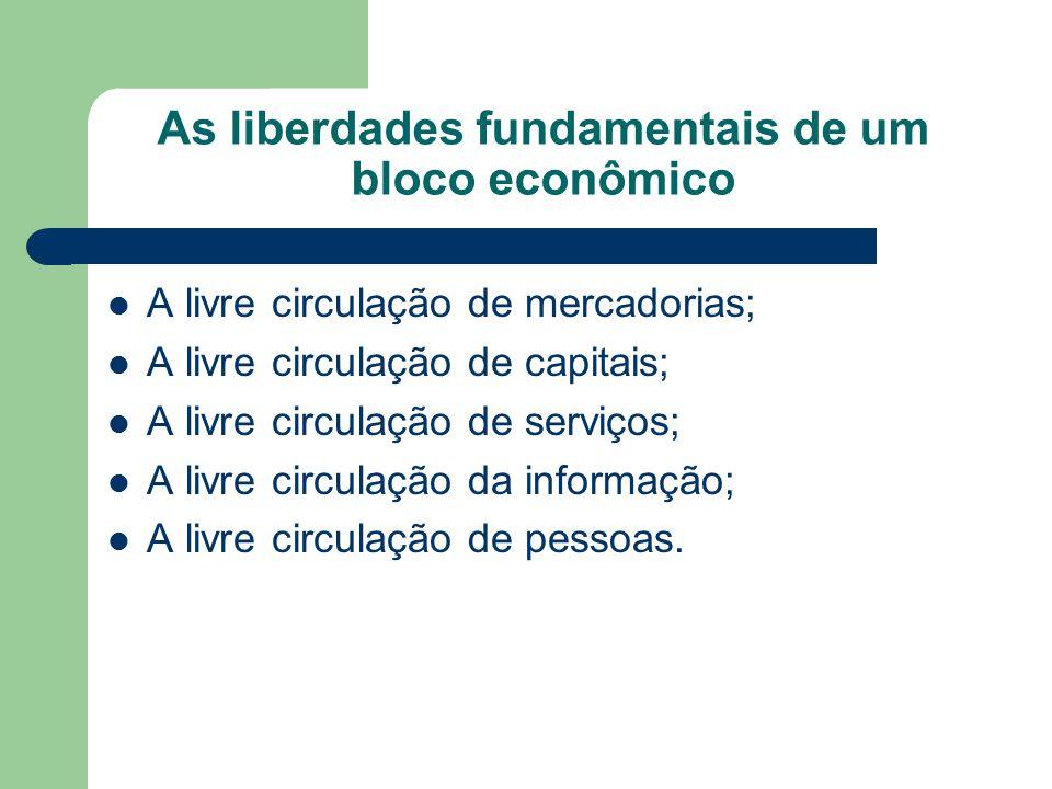 As liberdades fundamentais de um bloco econômico