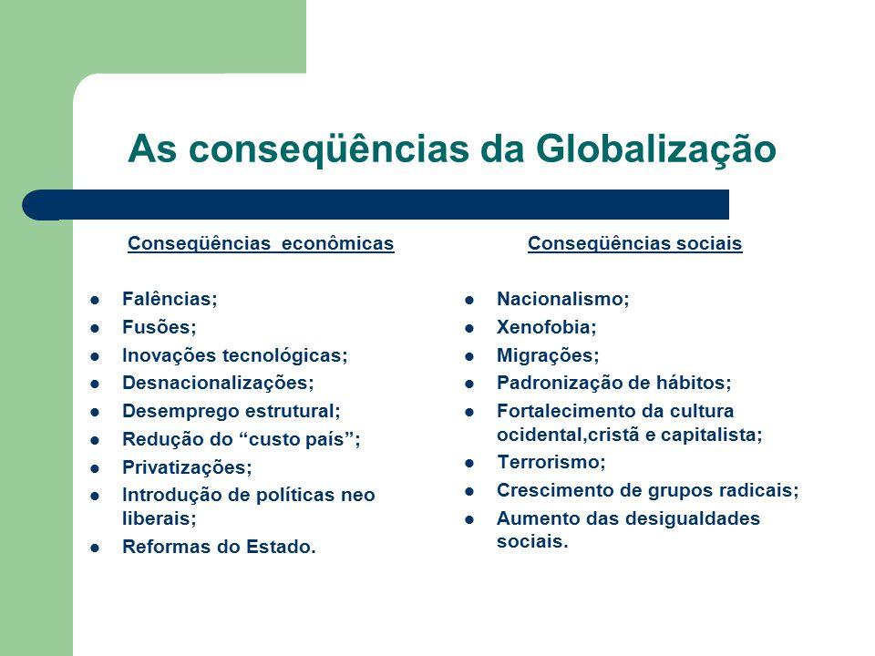 As conseqüências da Globalização
