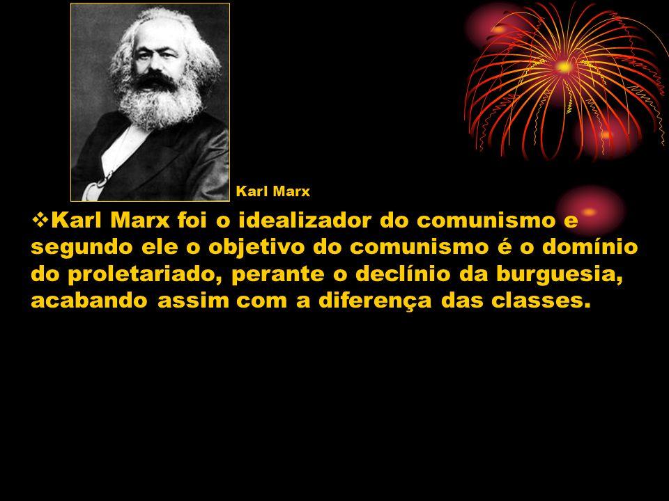 Karl Marx Karl Marx.