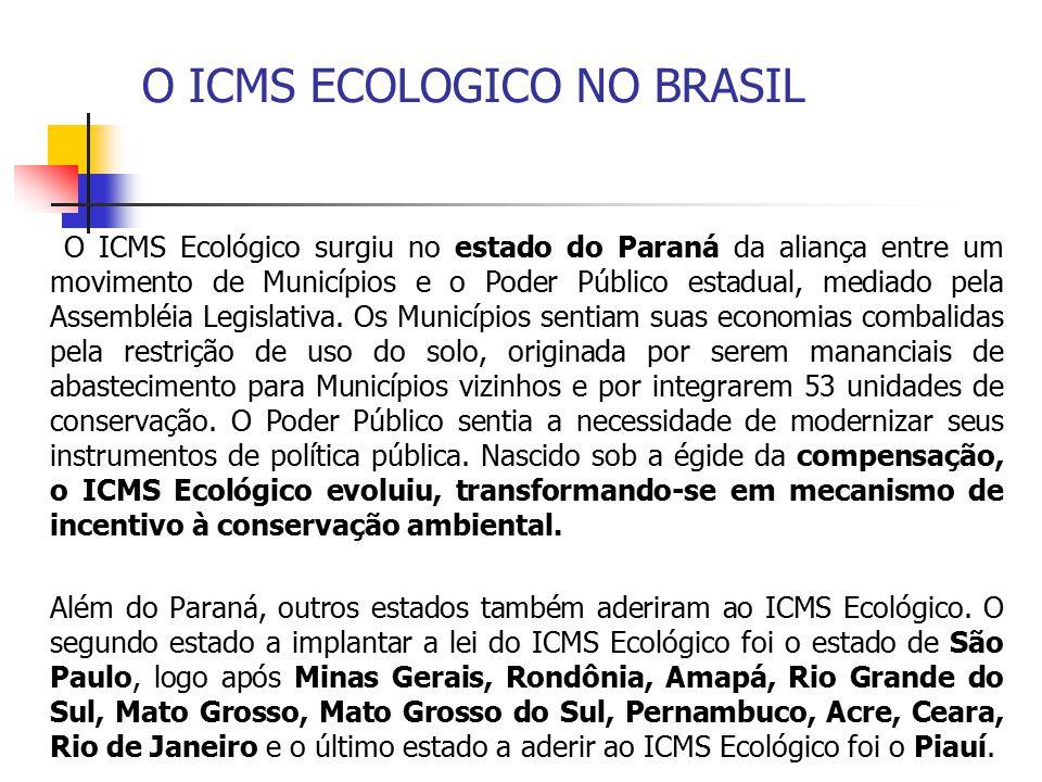 O ICMS ECOLOGICO NO BRASIL