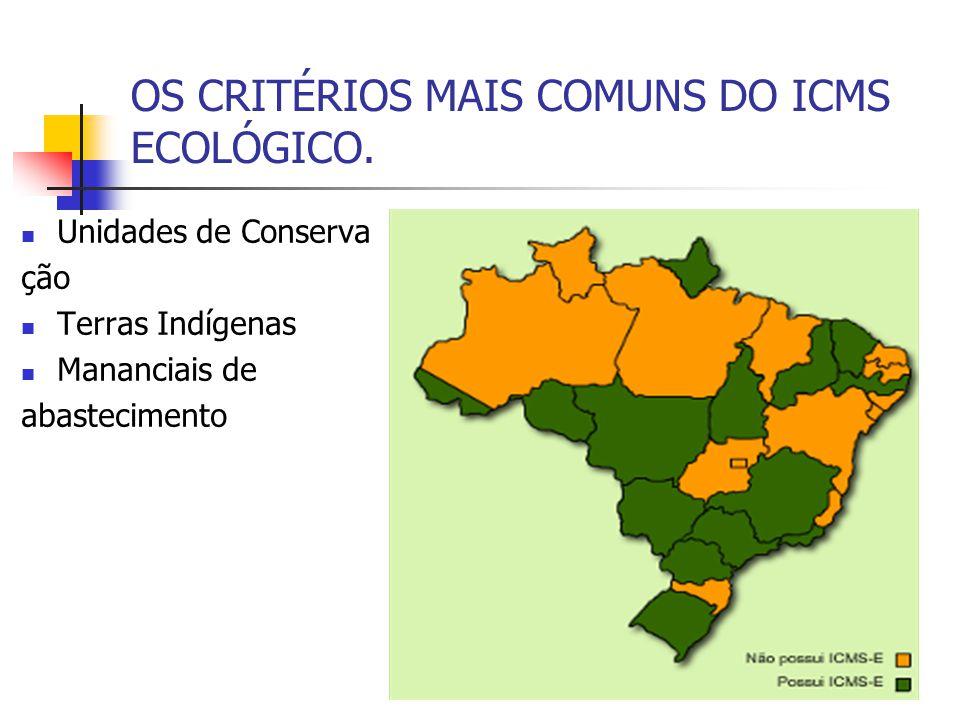 OS CRITÉRIOS MAIS COMUNS DO ICMS ECOLÓGICO.