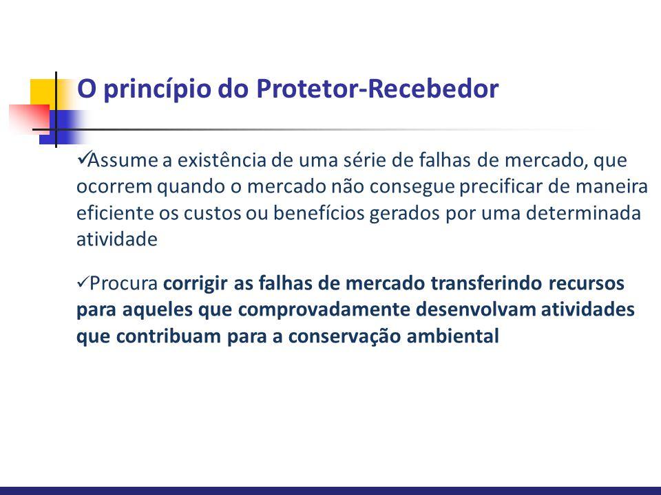O princípio do Protetor-Recebedor