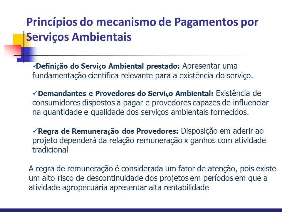Princípios do mecanismo de Pagamentos por Serviços Ambientais