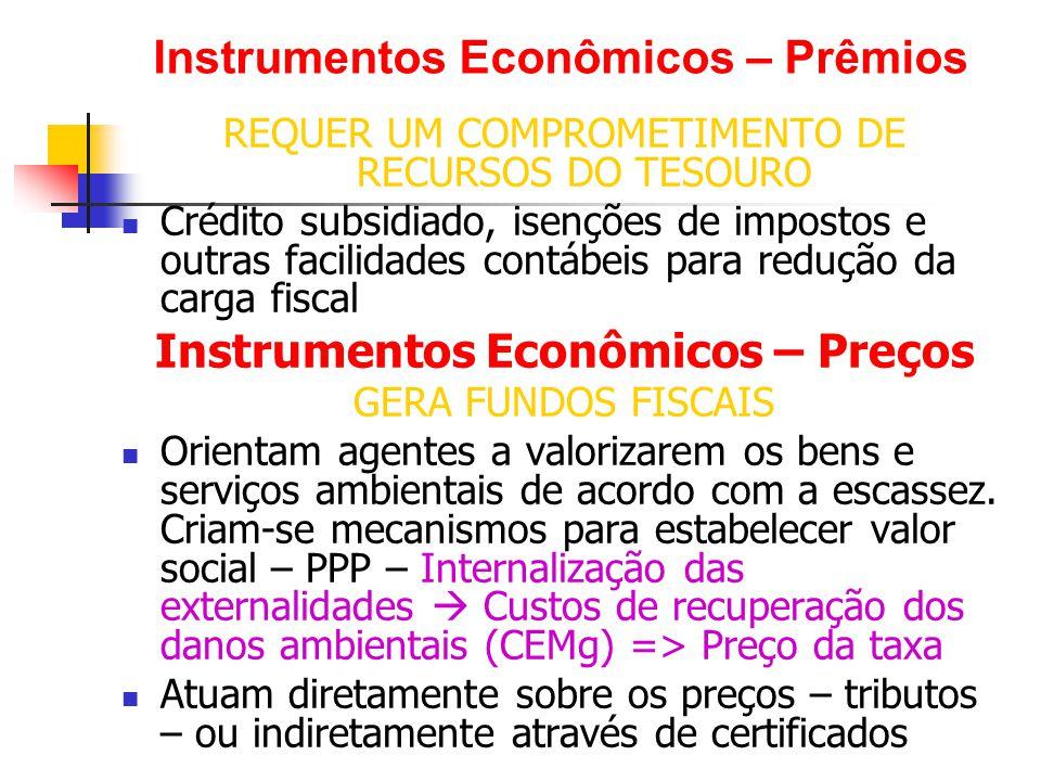 Instrumentos Econômicos – Prêmios