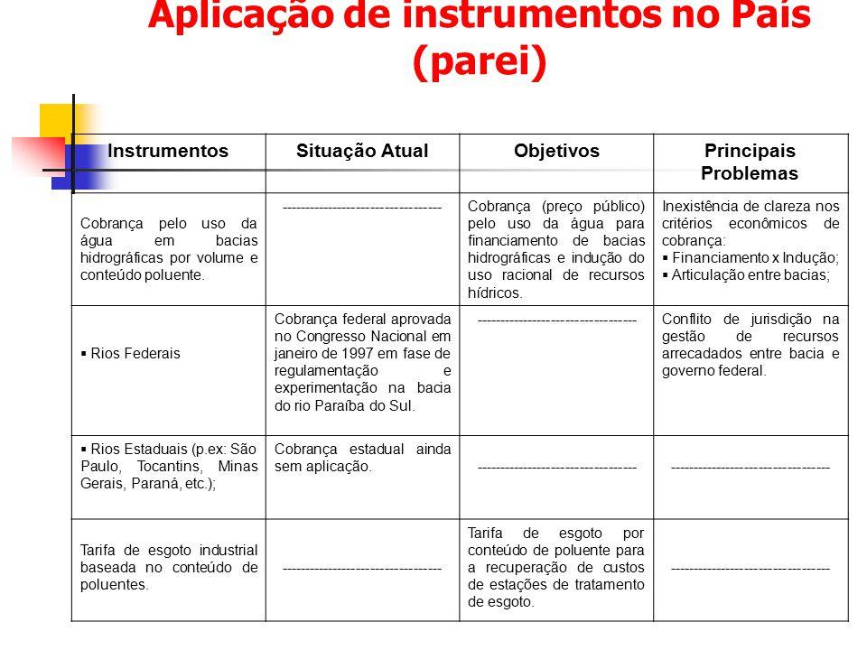 Aplicação de instrumentos no País (parei)