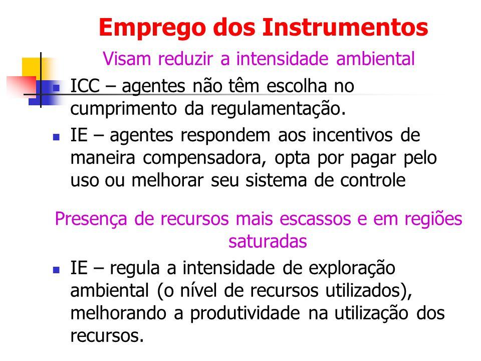 Emprego dos Instrumentos