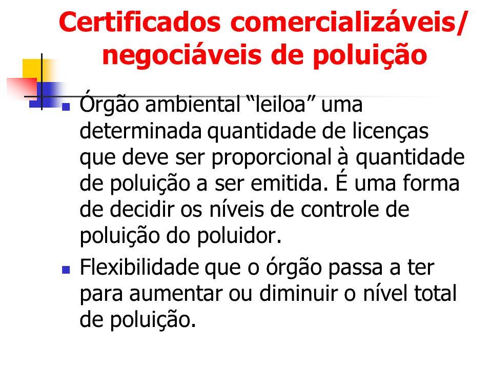 Certificados comercializáveis/ negociáveis de poluição