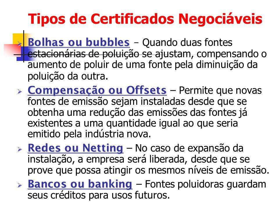 Tipos de Certificados Negociáveis