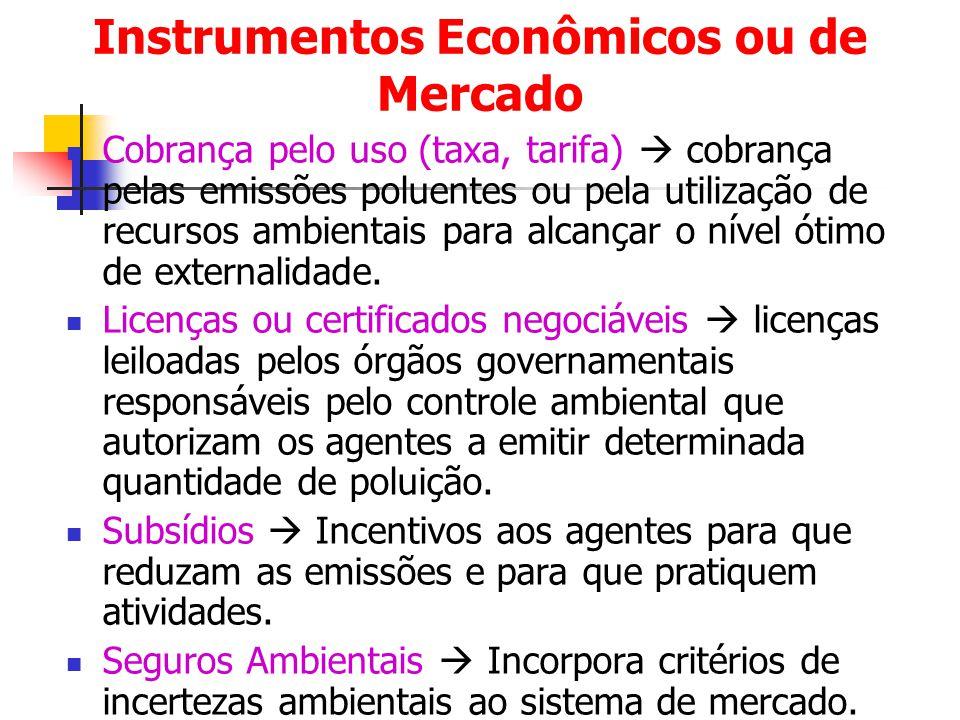 Instrumentos Econômicos ou de Mercado