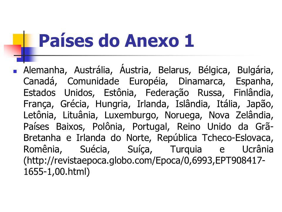 Países do Anexo 1