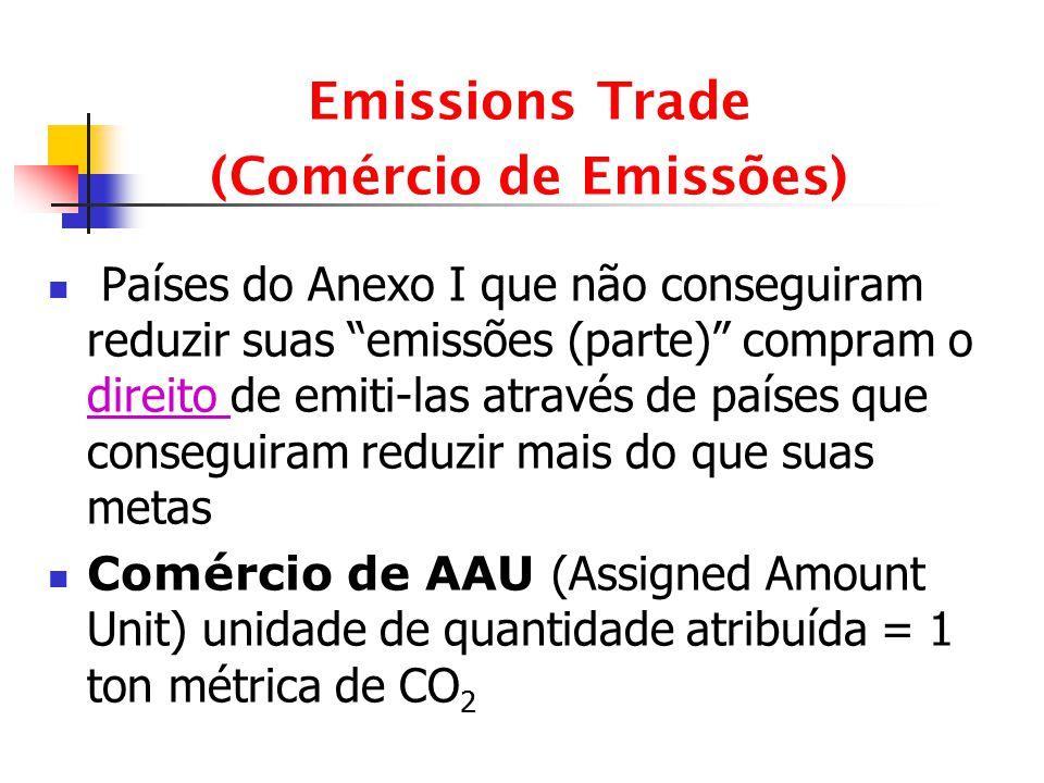 (Comércio de Emissões)