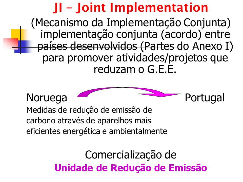Unidade de Redução de Emissão