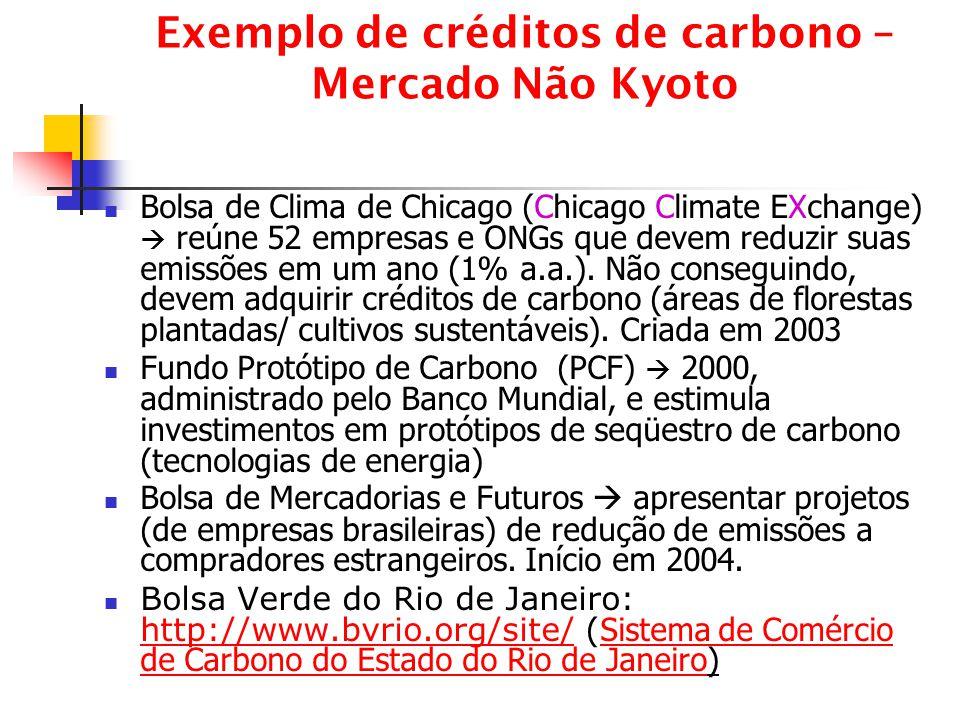 Exemplo de créditos de carbono – Mercado Não Kyoto