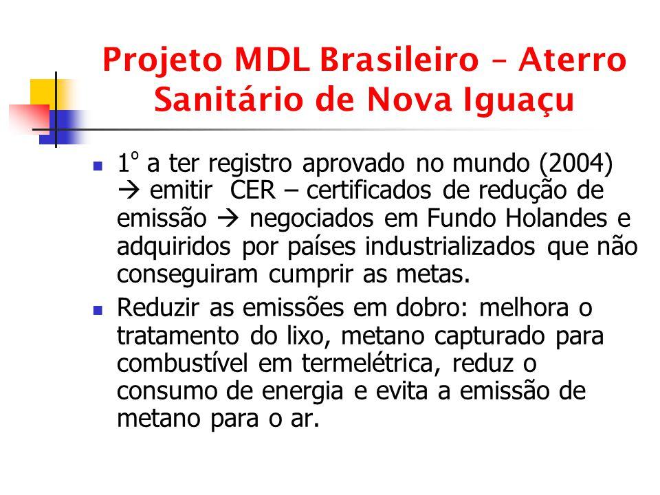 Projeto MDL Brasileiro – Aterro Sanitário de Nova Iguaçu