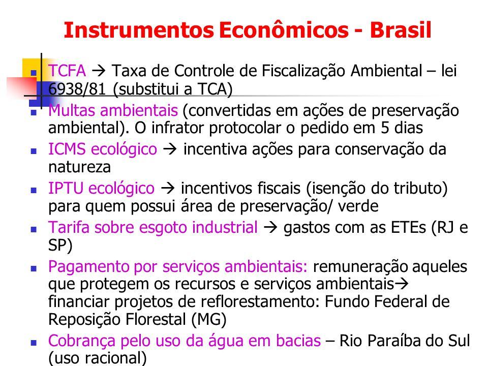Instrumentos Econômicos - Brasil