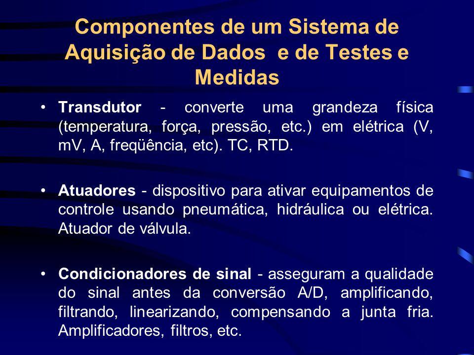 Componentes de um Sistema de Aquisição de Dados e de Testes e Medidas