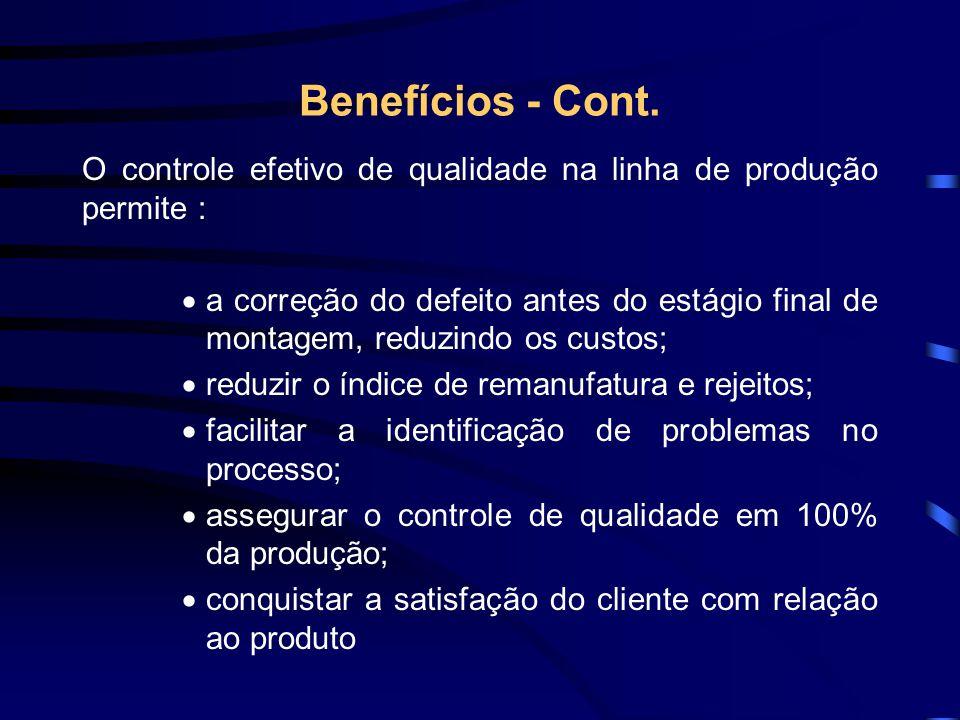 Benefícios - Cont. O controle efetivo de qualidade na linha de produção permite :